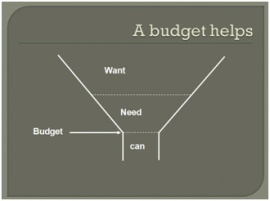Financial management full management budgeting and controlling ccuart Choice Image